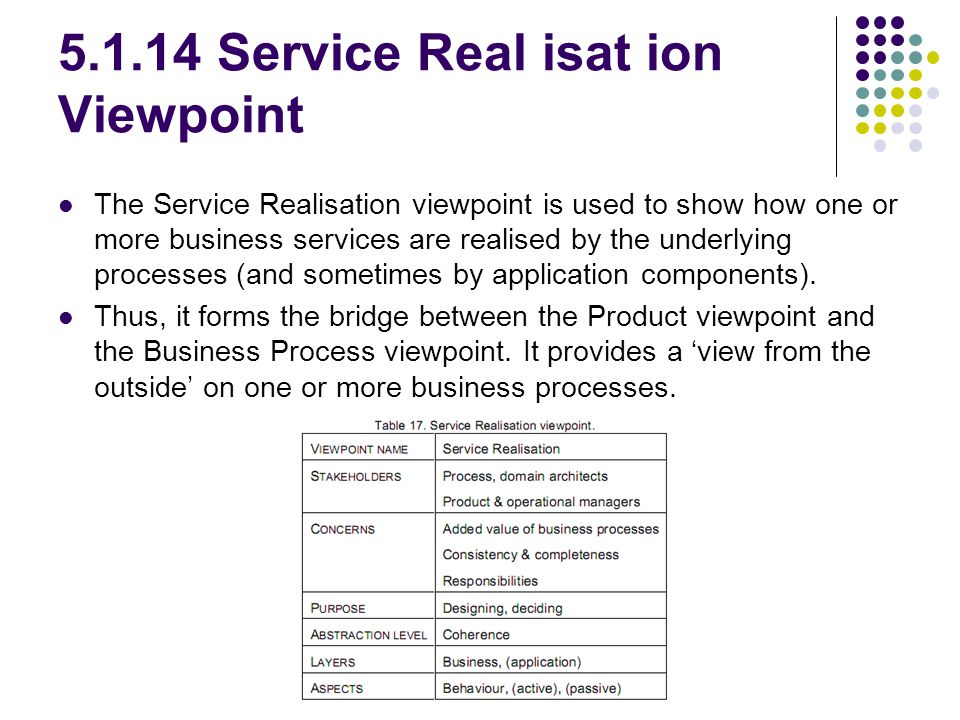5.1.14 Service Real isat ion Viewpoint The Service Realisation viewpoint is used to show how one or more business services are realised by the underlying processes (and sometimes by application components).