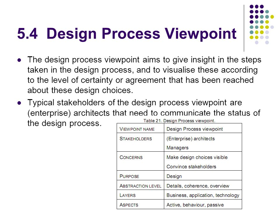 5.4 Design Process Viewpoint The design process viewpoint aims to give insight in the steps taken in the design process, and to visualise these according to the level of certainty or agreement that has been reached about these design choices.