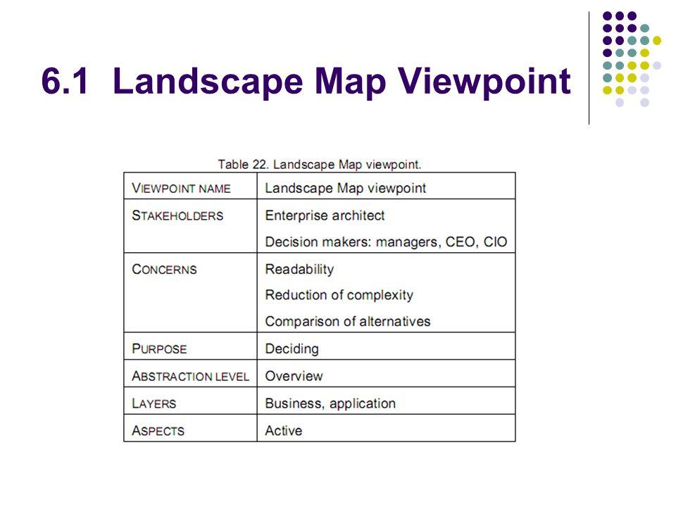 6.1 Landscape Map Viewpoint
