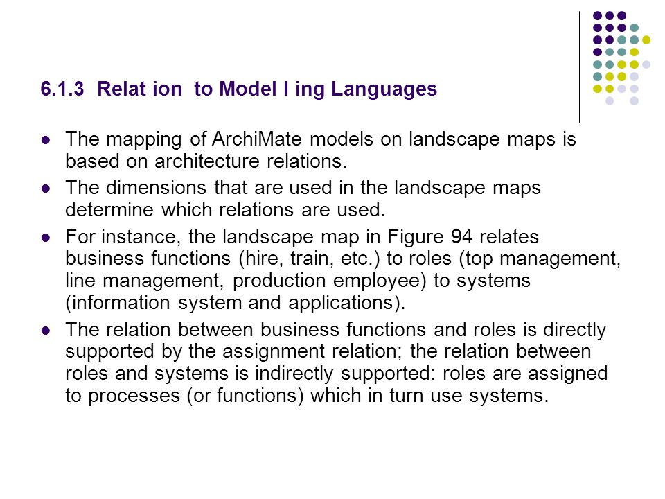 6.1.3 Relat ion to Model l ing Languages The mapping of ArchiMate models on landscape maps is based on architecture relations. The dimensions that are