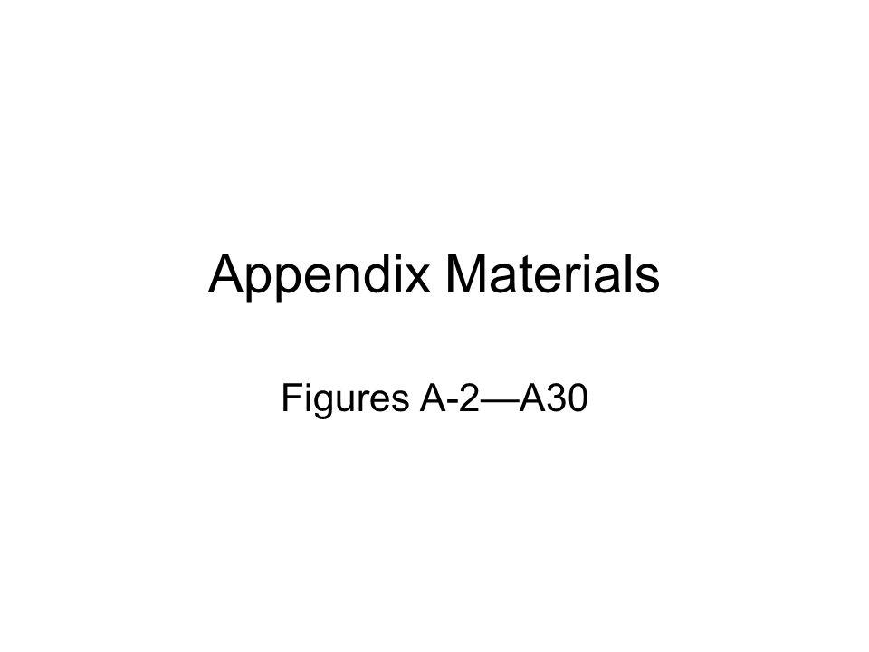 Appendix Materials Figures A-2—A30