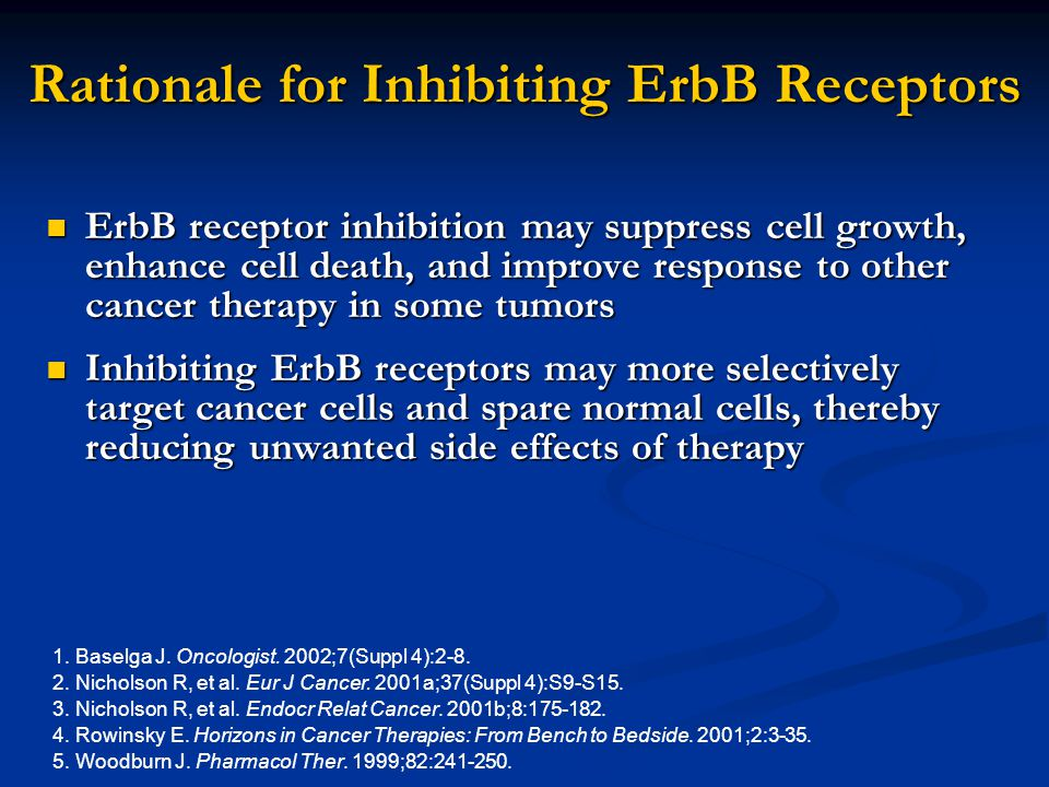 Rationale for Inhibiting ErbB Receptors ErbB receptor inhibition may suppress cell growth, enhance cell death, and improve response to other cancer therapy in some tumors ErbB receptor inhibition may suppress cell growth, enhance cell death, and improve response to other cancer therapy in some tumors Inhibiting ErbB receptors may more selectively target cancer cells and spare normal cells, thereby reducing unwanted side effects of therapy Inhibiting ErbB receptors may more selectively target cancer cells and spare normal cells, thereby reducing unwanted side effects of therapy 1.
