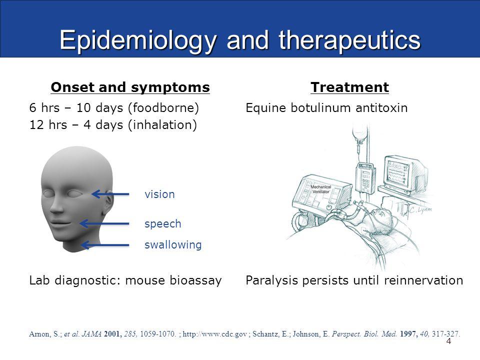 Worldwide therapeutic Truong, D.; Jost, W.Parkinsonism Relat D 2006, 12, 331-355.