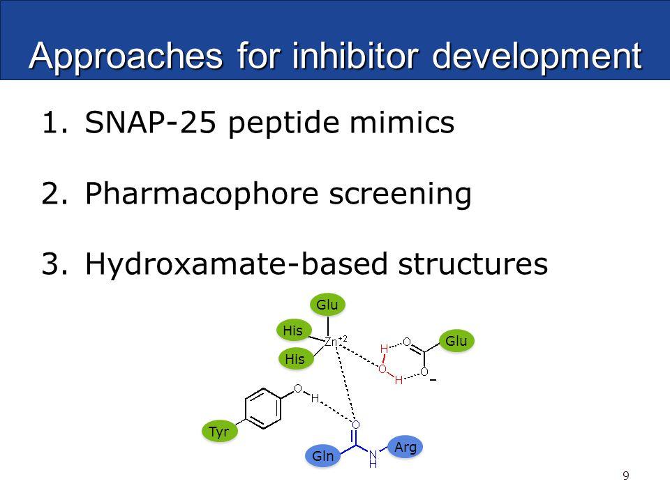 Enzymatic assays and definitions Boldt, G.: et al.