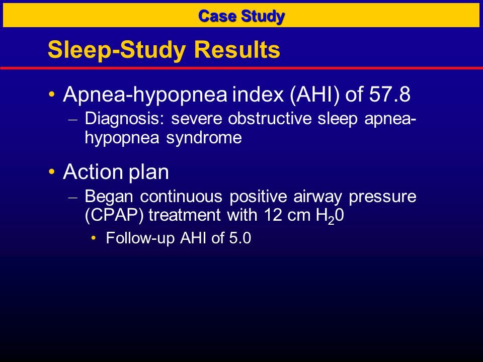 Sleep-Study Results Apnea-hypopnea index (AHI) of 57.8 – Diagnosis: severe obstructive sleep apnea- hypopnea syndrome Action plan – Began continuous positive airway pressure (CPAP) treatment with 12 cm H 2 0 Follow-up AHI of 5.0 Case Study