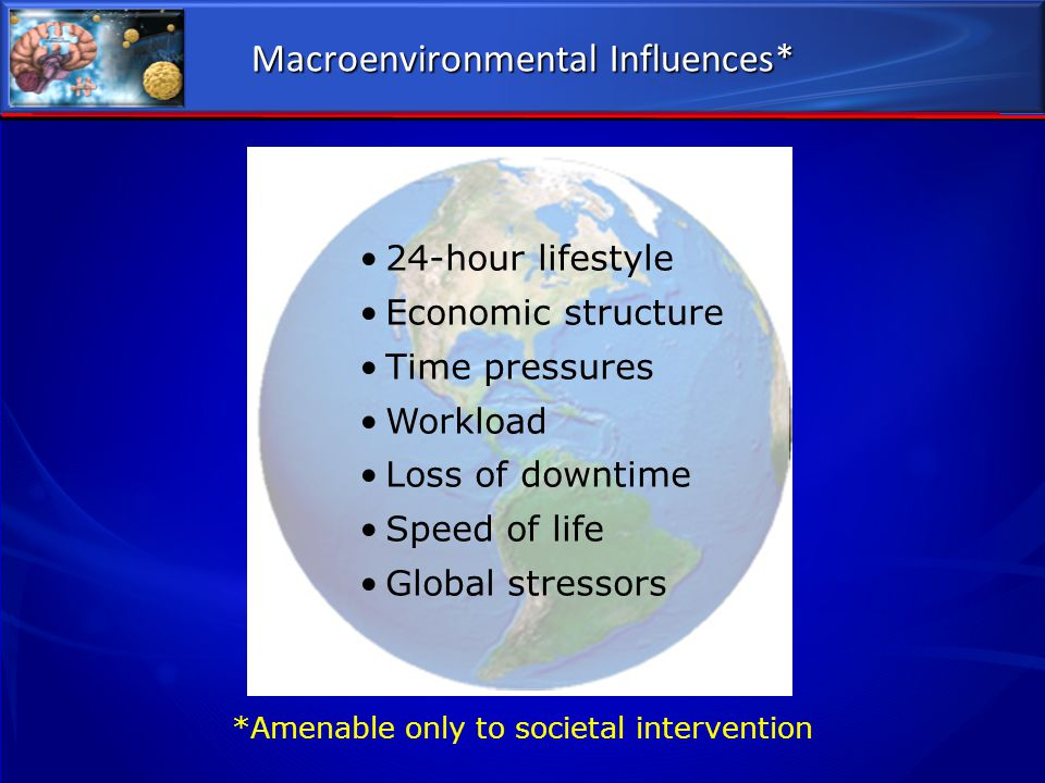 Macroenvironmental Influences* 24-hour lifestyle Economic structure Time pressures Workload Loss of downtime Speed of life Global stressors *Amenable
