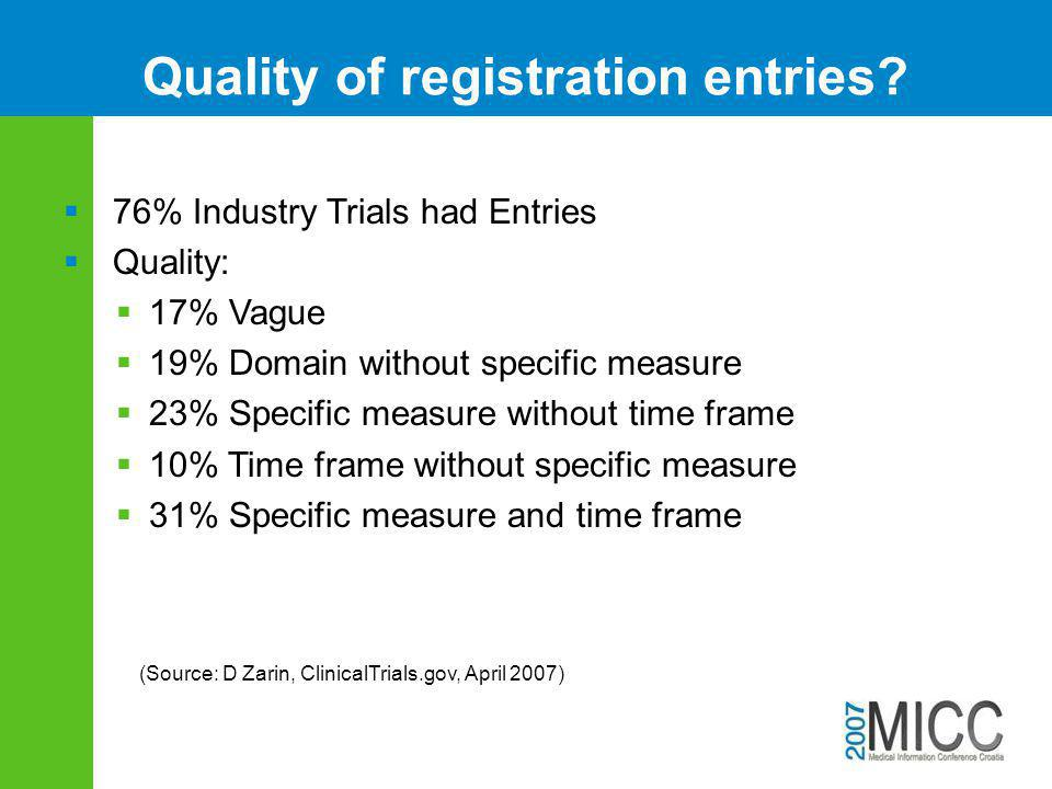 Quality of registration entries.
