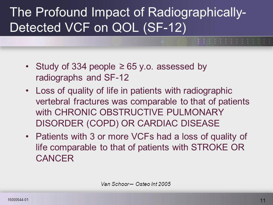 16000644-01 11 Van Schoor – Osteo Int 2005 The Profound Impact of Radiographically- Detected VCF on QOL (SF-12) Study of 334 people ≥ 65 y.o. assessed