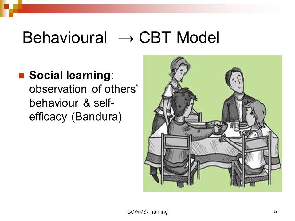 GCWMS- Training5 Behavioural → CBT Model Social learning: observation of others' behaviour & self- efficacy (Bandura)