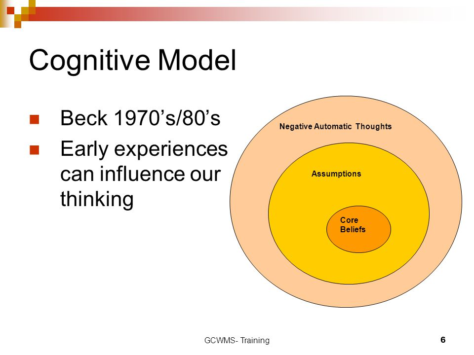 GCWMS- Training6 Cognitive Model Beck 1970's/80's Early experiences can influence our thinking Core Beliefs Negative Automatic Thoughts Assumptions