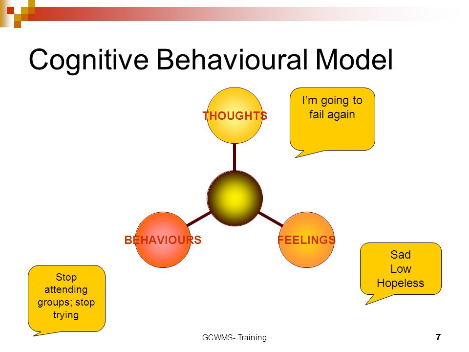 GCWMS- Training7 Cognitive Behavioural Model THOUGHTSFEELINGSBEHAVIOURS I'm going to fail again Sad Low Hopeless Stop attending groups; stop trying