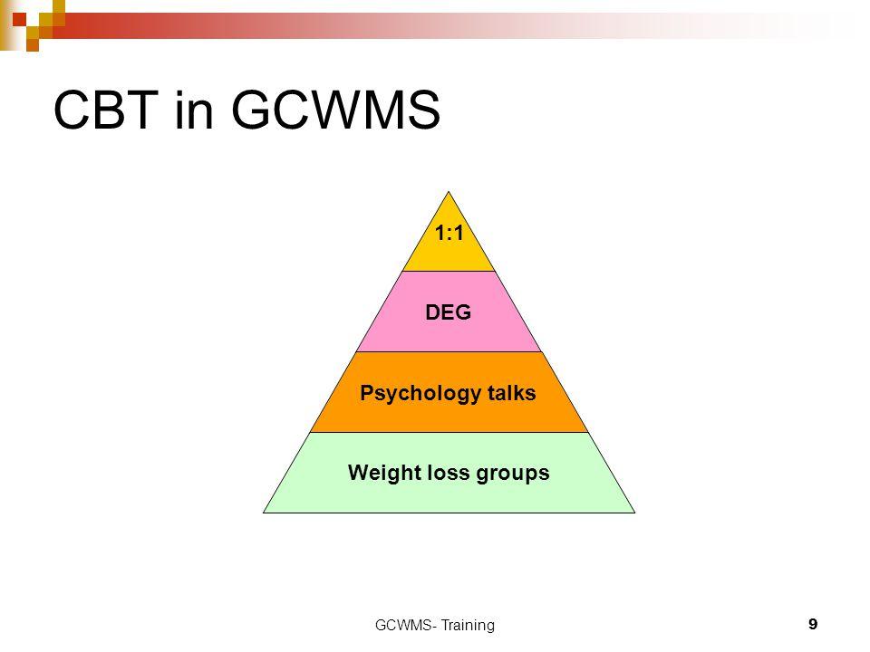 GCWMS- Training9 CBT in GCWMS 1:1 DEG Psychology talks Weight loss groups