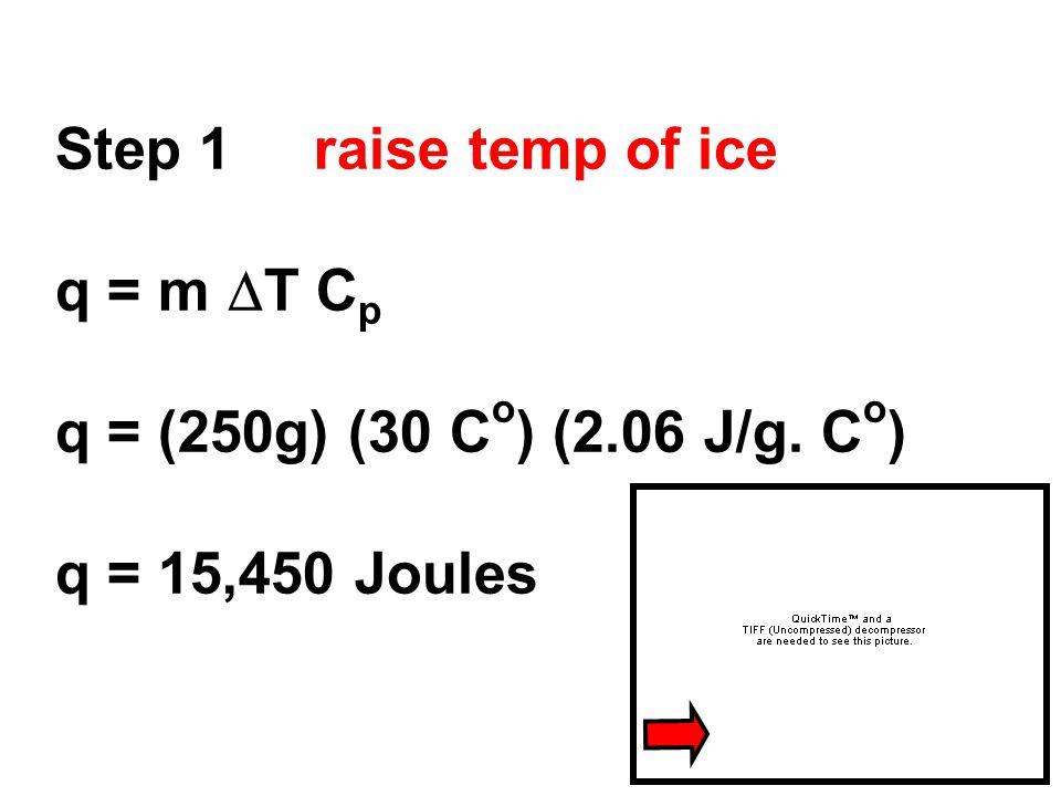 Step 1 raise temp of ice q = m  T C p q = (250g) (30 C o ) (2.06 J/g. C o ) q = 15,450 Joules