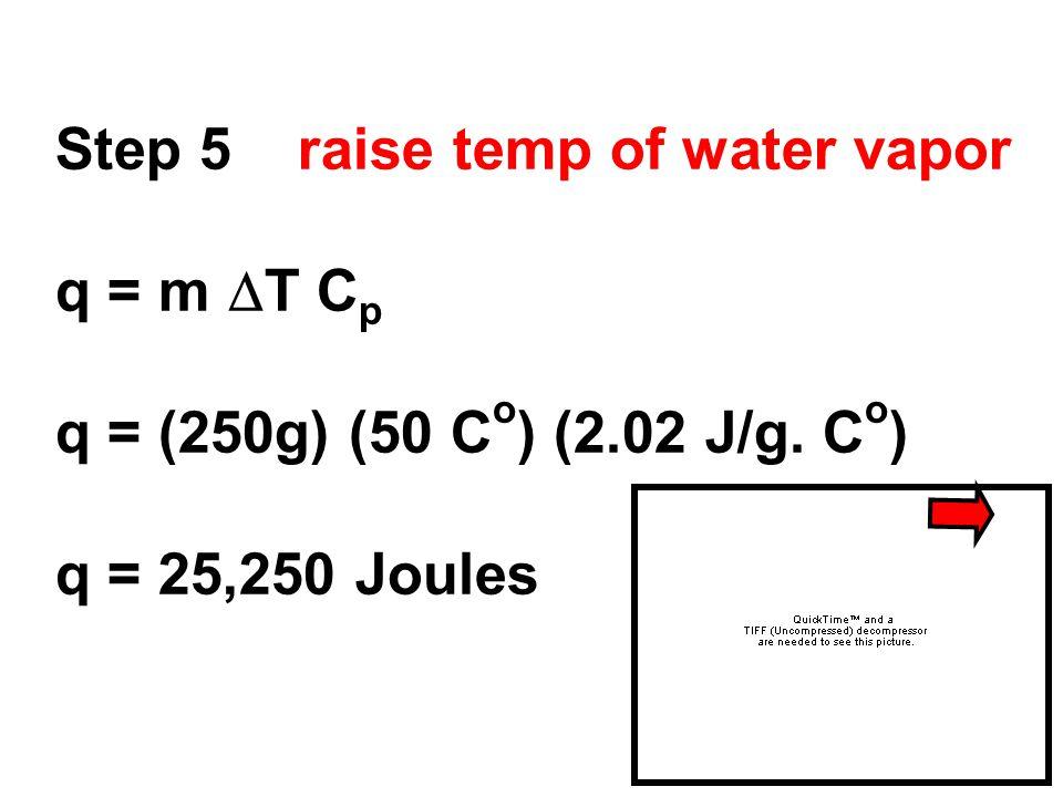 Step 5 raise temp of water vapor q = m  T C p q = (250g) (50 C o ) (2.02 J/g. C o ) q = 25,250 Joules