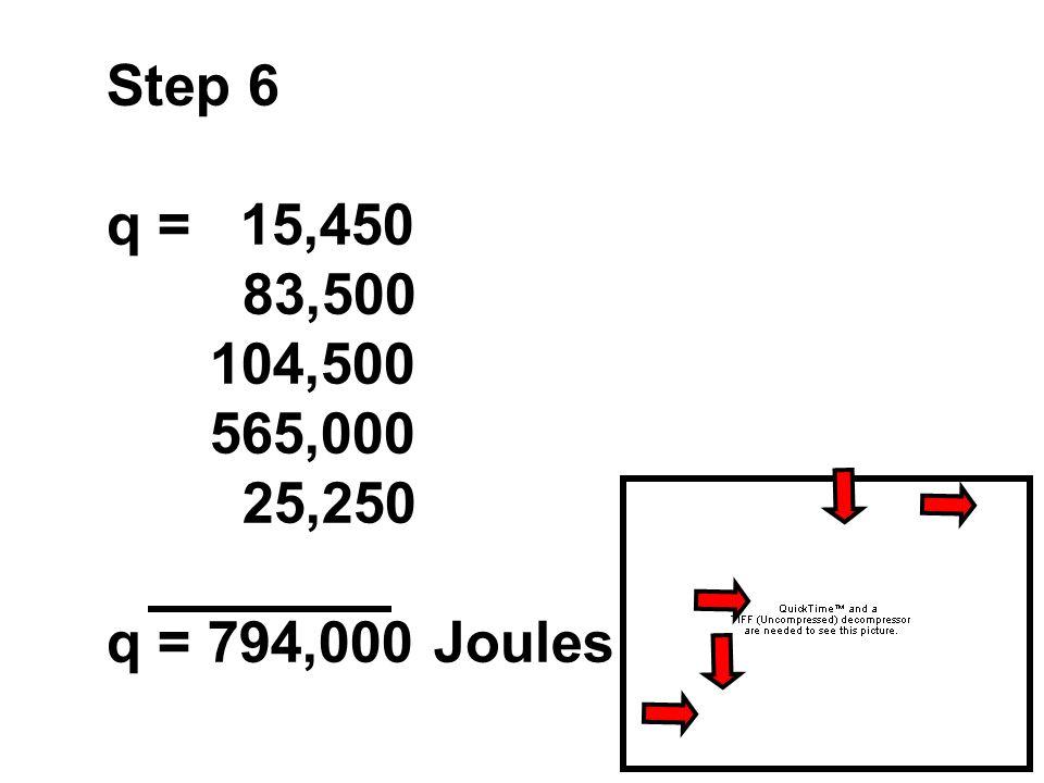 Step 6 q = 15,450 83,500 104,500 565,000 25,250 q = 794,000 Joules