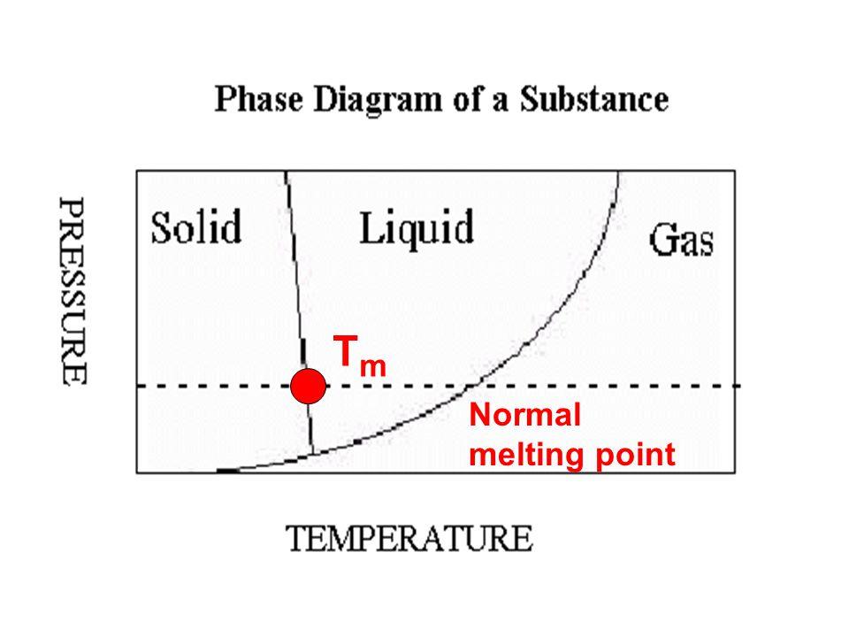 TmTm Normal melting point