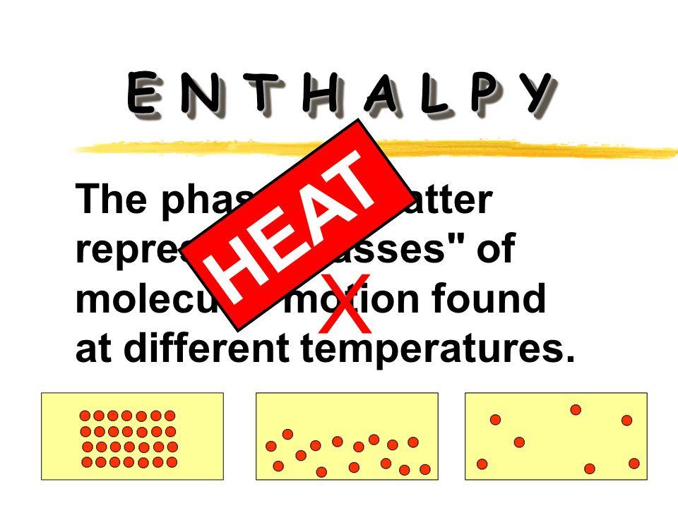 E N T H A L P Y The phases of matter represent