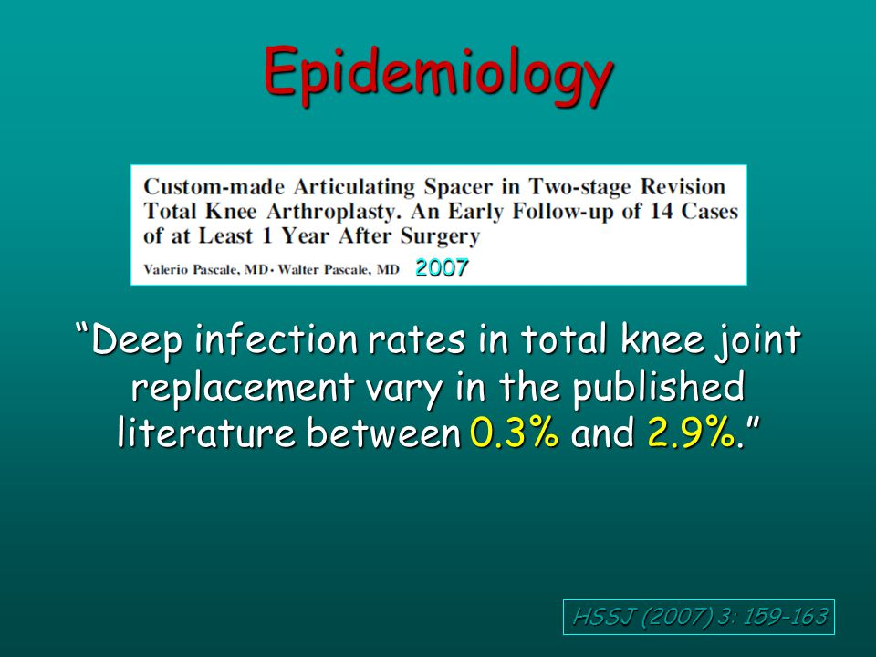 Deep infection rates in total knee joint replacement vary in the published literature between 0.3% and 2.9%. Epidemiology 2007 HSSJ (2007) 3: 159–163