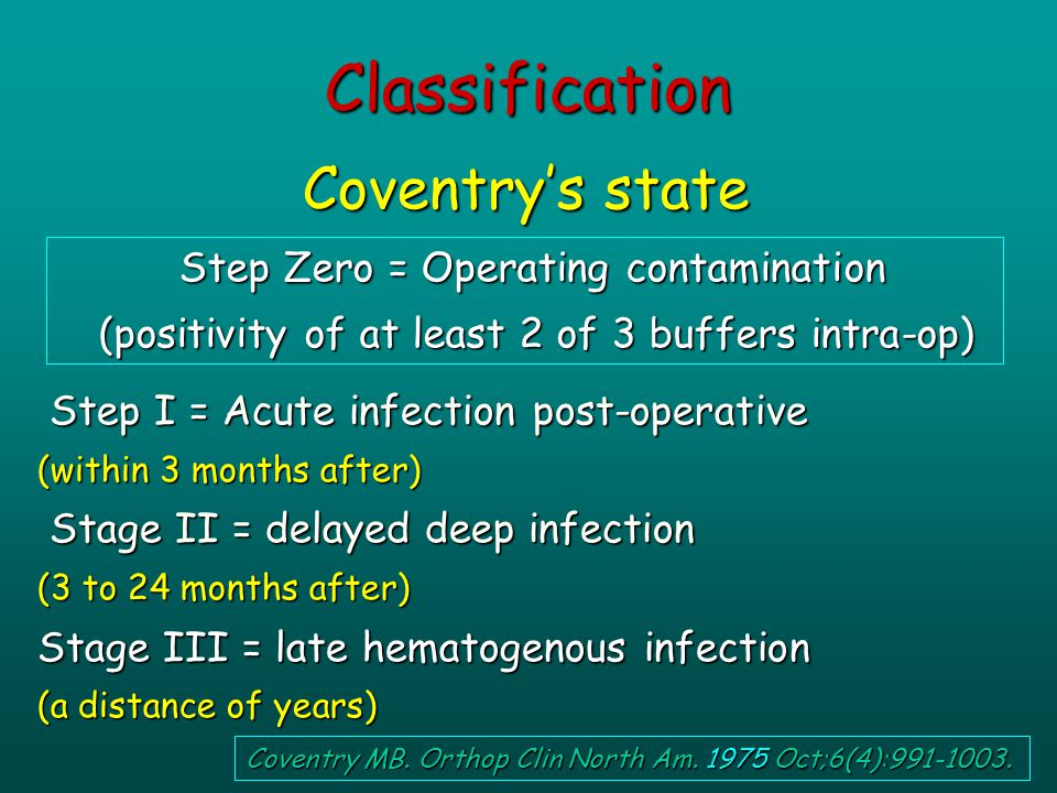 Coventry's state Step I = Acute infection post-operative Step I = Acute infection post-operative (within 3 months after) Stage II = delayed deep infection Stage II = delayed deep infection (3 to 24 months after) Stage III = late hematogenous infection (a distance of years) Step Zero = Operating contamination (positivity of at least 2 of 3 buffers intra-op) (positivity of at least 2 of 3 buffers intra-op) Classification Coventry MB.