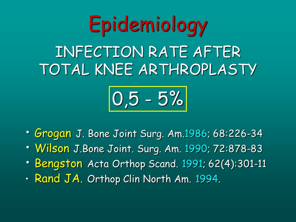 INFECTION RATE AFTER TOTAL KNEE ARTHROPLASTY Grogan J.