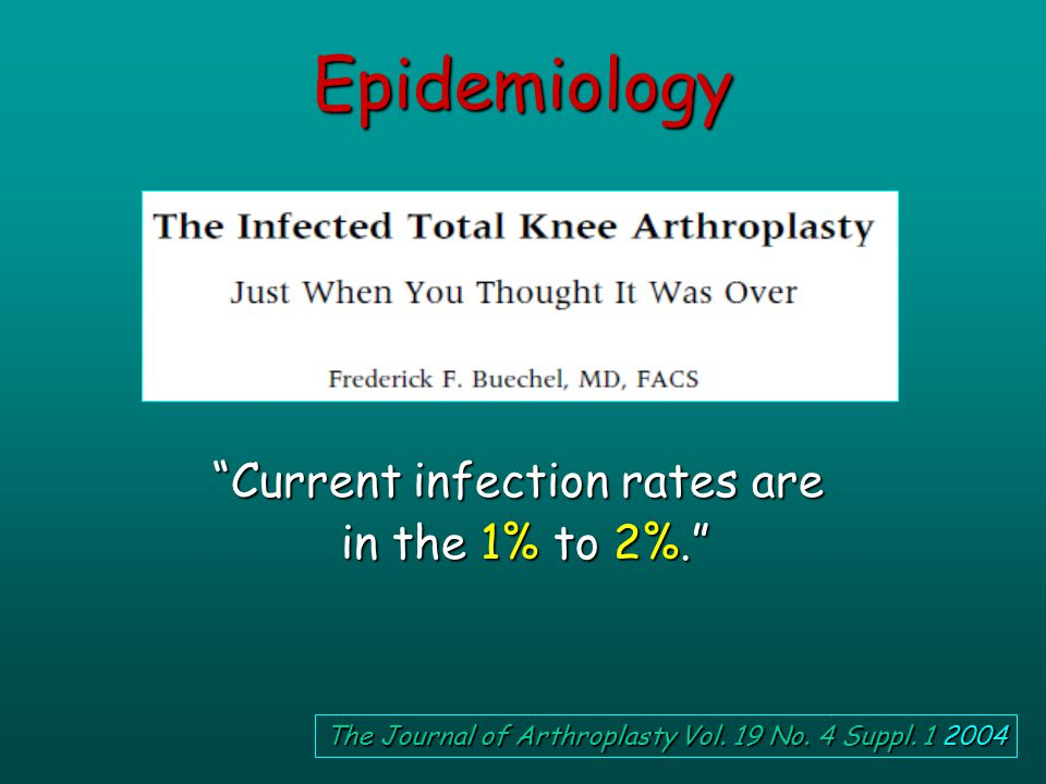 Our known infection rates of 1% after primary and 5.8% after revision TKA are comparable with published reports. Epidemiology A.
