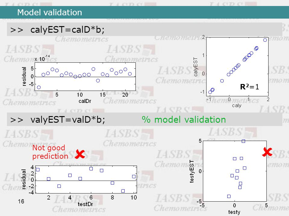 16 >> calyEST=calD*b; >> valyEST=valD*b; % model validation   Not good prediction Model validation R 2 =1