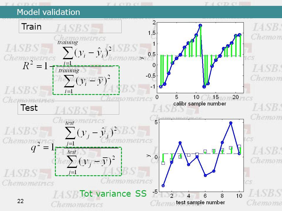 22 Train Test Tot variance SS Model validation