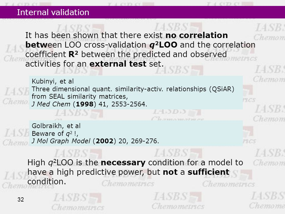 32 It has been shown that there exist no correlation between LOO cross-validation q 2 LOO and the correlation coefficient R 2 between the predicted and observed activities for an external test set.