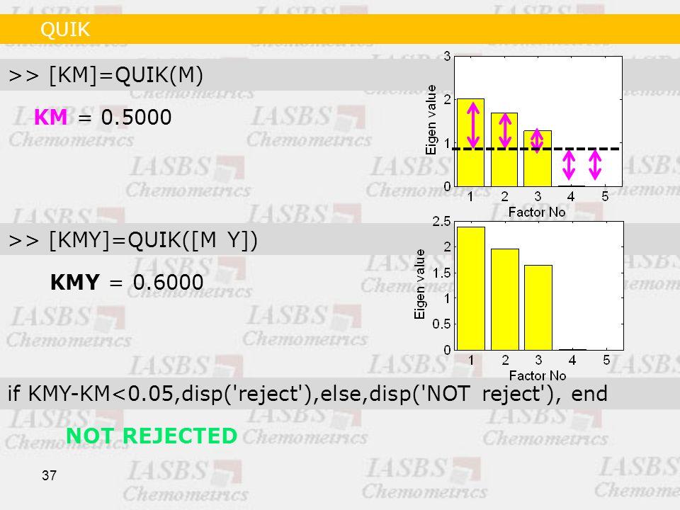 37 KM = 0.5000 >> [KM]=QUIK(M) >> [KMY]=QUIK([M Y]) if KMY-KM<0.05,disp( reject ),else,disp( NOT reject ), end KMY = 0.6000 NOT REJECTED QUIK