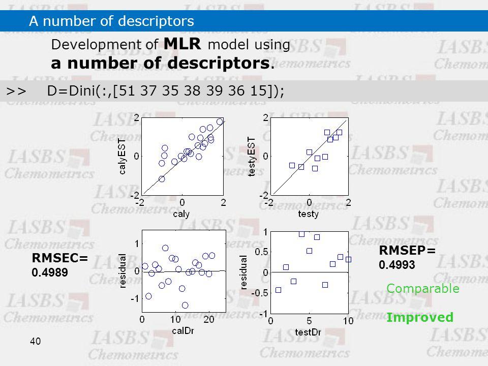 40 >> D=Dini(:,[51 37 35 38 39 36 15]); Development of MLR model using a number of descriptors.