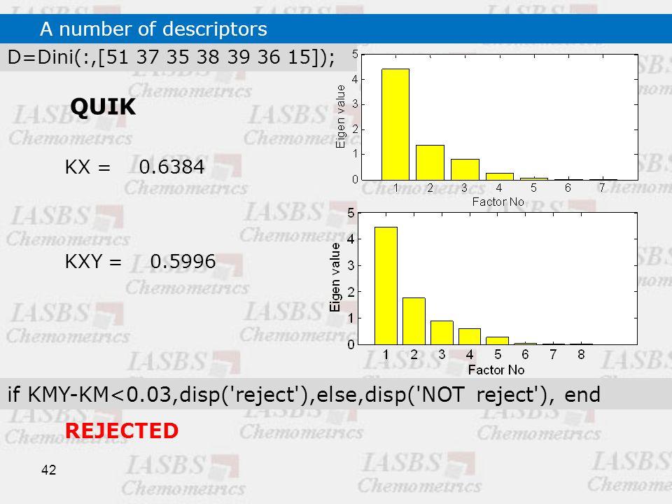 D=Dini(:,[51 37 35 38 39 36 15]); 42 KX = 0.6384 QUIK KXY = 0.5996 if KMY-KM<0.03,disp( reject ),else,disp( NOT reject ), end REJECTED A number of descriptors