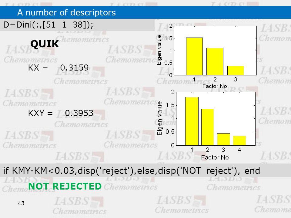 D=Dini(:,[51 1 38]); 43 KX = 0.3159 QUIK KXY = 0.3953 if KMY-KM<0.03,disp( reject ),else,disp( NOT reject ), end NOT REJECTED A number of descriptors