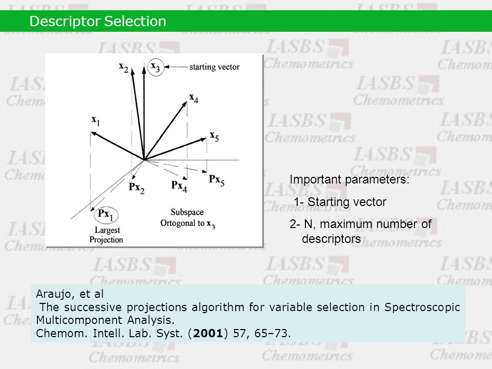 Araujo, et al The successive projections algorithm for variable selection in Spectroscopic Multicomponent Analysis.