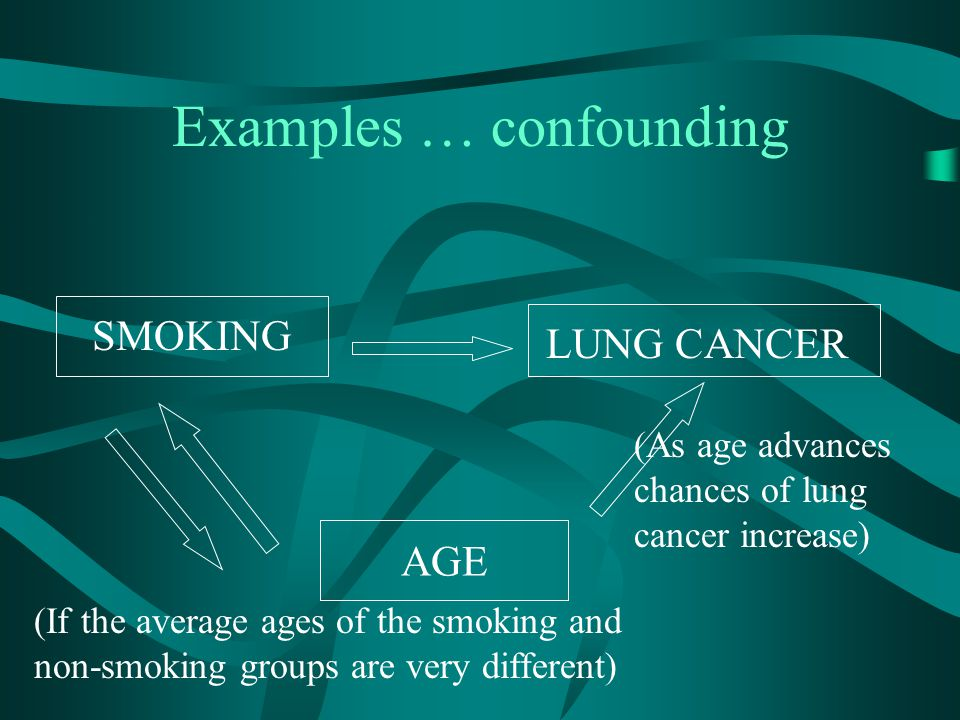 Examples … confounding SMOKING LUNG CANCER AGE (If the average ages of the smoking and non-smoking groups are very different) (As age advances chances