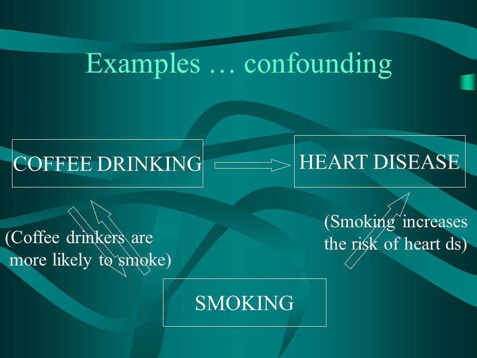 Examples … confounding COFFEE DRINKING HEART DISEASE SMOKING (Coffee drinkers are more likely to smoke) (Smoking increases the risk of heart ds)