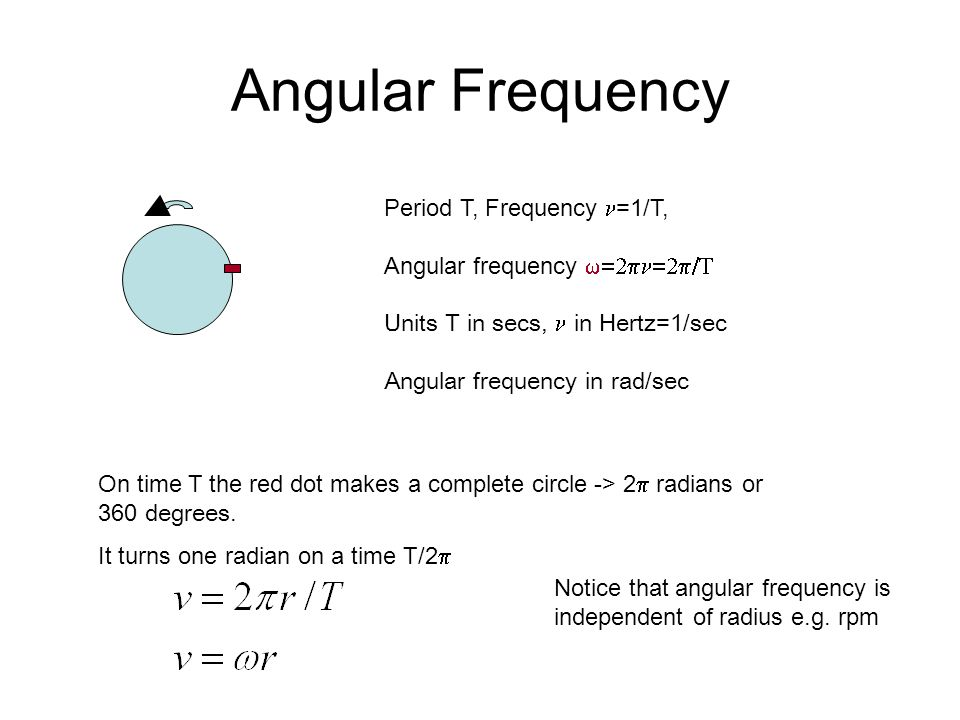 Angular Frequency Period T, Frequency =1/T, Angular frequency  Units T in secs, in Hertz=1/sec Angular frequency in rad/sec On time T the red dot makes a complete circle -> 2  radians or 360 degrees.