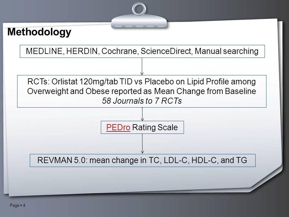 Page  4 Methodology MEDLINE, HERDIN, Cochrane, ScienceDirect, Manual searching RCTs: Orlistat 120mg/tab TID vs Placebo on Lipid Profile among Overwei