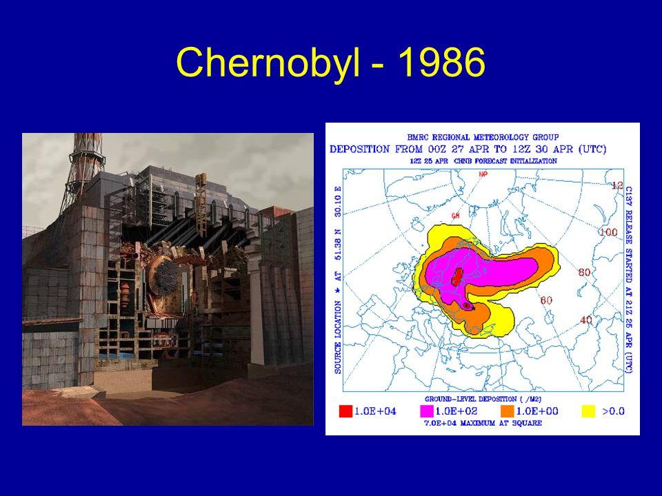 Chernobyl - 1986