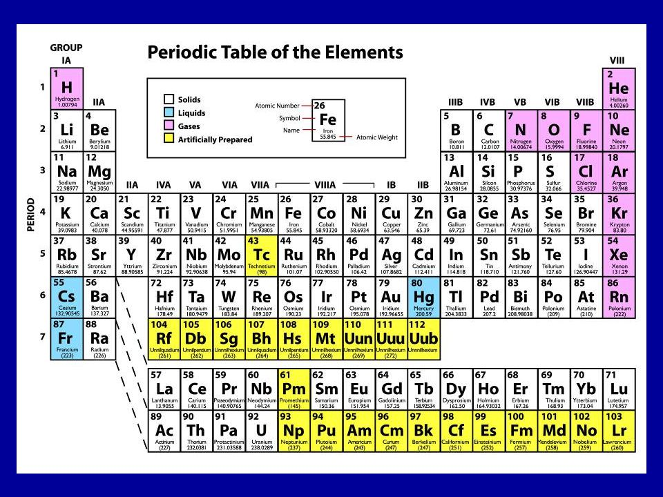Pinter A: Cesium-induced torsades de pointes. N Engl J Med 2002;346:383-4.