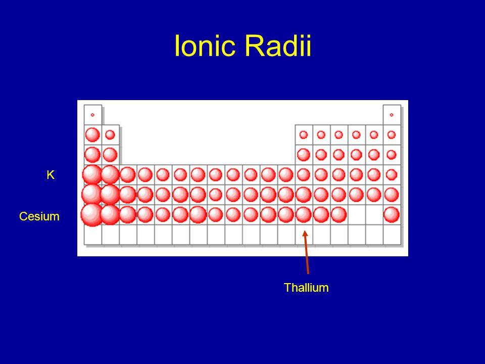 Ionic Radii Cesium Thallium K