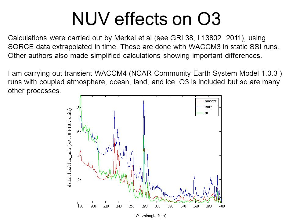 NUV effects on O3 Calculations were carried out by Merkel et al (see GRL38, L13802 2011), using SORCE data extrapolated in time.