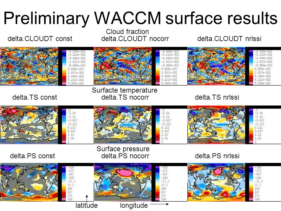 Preliminary WACCM surface results delta.CLOUDT const delta.TS const delta.PS const delta.CLOUDT nocorrdelta.CLOUDT nrlssi delta.PS nocorrdelta.PS nrlssi delta.TS nocorrdelta.TS nrlssi longitudelatitude Cloud fraction Surfacte temperature Surface pressure