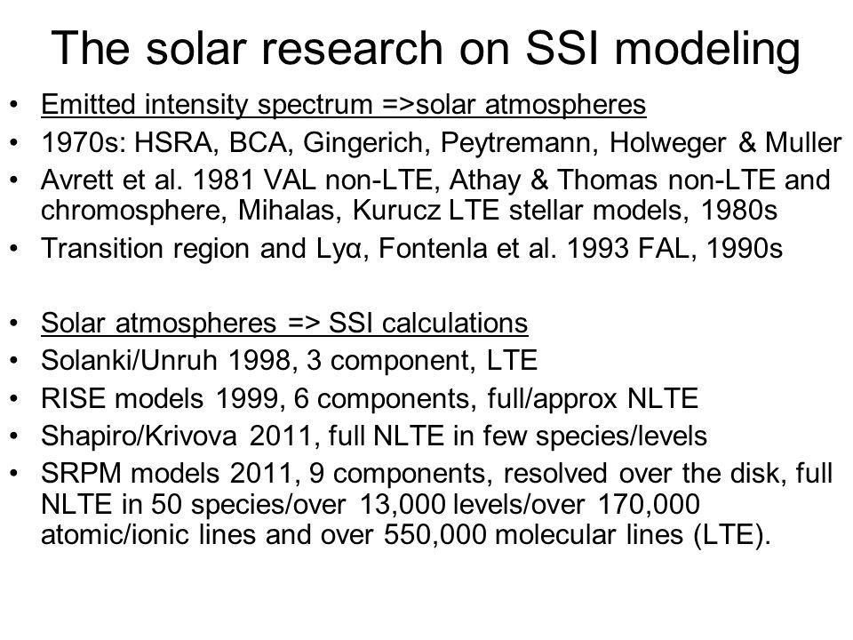 The solar research on SSI modeling Emitted intensity spectrum =>solar atmospheres 1970s: HSRA, BCA, Gingerich, Peytremann, Holweger & Muller Avrett et al.