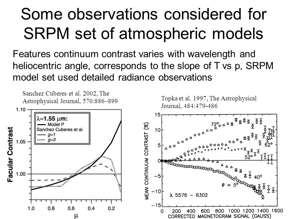 Some observations considered for SRPM set of atmospheric models Topka et al.