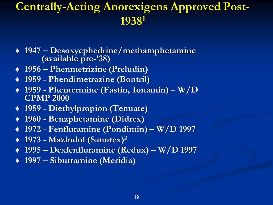 19 Centrally-Acting Anorexigens Approved Post- 1938 1  1947 – Desoxyephedrine/methamphetamine (available pre-'38)  1956 – Phenmetrizine (Preludin)  1959 - Phendimetrazine (Bontril)  1959 - Phentermine (Fastin, Ionamin) – W/D CPMP 2000  1959 - Diethylpropion (Tenuate)  1960 - Benzphetamine (Didrex)  1972 - Fenfluramine (Pondimin) – W/D 1997  1973 - Mazindol (Sanorex) 2  1995 – Dexfenfluramine (Redux) – W/D 1997  1997 – Sibutramine (Meridia)