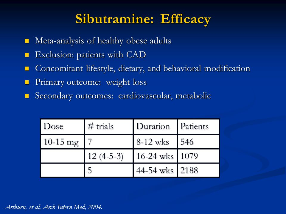 Sibutramine: Efficacy Meta-analysis of healthy obese adults Meta-analysis of healthy obese adults Exclusion: patients with CAD Exclusion: patients with CAD Concomitant lifestyle, dietary, and behavioral modification Concomitant lifestyle, dietary, and behavioral modification Primary outcome: weight loss Primary outcome: weight loss Secondary outcomes: cardiovascular, metabolic Secondary outcomes: cardiovascular, metabolic Artburn, et al, Arch Intern Med, 2004.