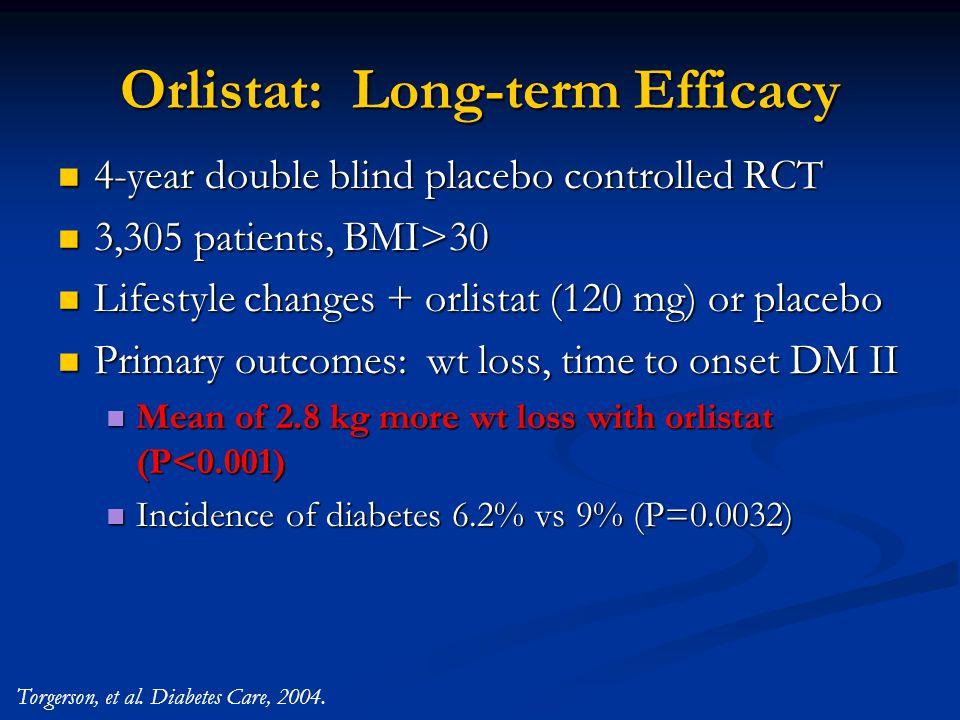 Orlistat: Long-term Efficacy 4-year double blind placebo controlled RCT 4-year double blind placebo controlled RCT 3,305 patients, BMI>30 3,305 patients, BMI>30 Lifestyle changes + orlistat (120 mg) or placebo Lifestyle changes + orlistat (120 mg) or placebo Primary outcomes: wt loss, time to onset DM II Primary outcomes: wt loss, time to onset DM II Mean of 2.8 kg more wt loss with orlistat (P<0.001) Mean of 2.8 kg more wt loss with orlistat (P<0.001) Incidence of diabetes 6.2% vs 9% (P=0.0032) Incidence of diabetes 6.2% vs 9% (P=0.0032) Torgerson, et al.