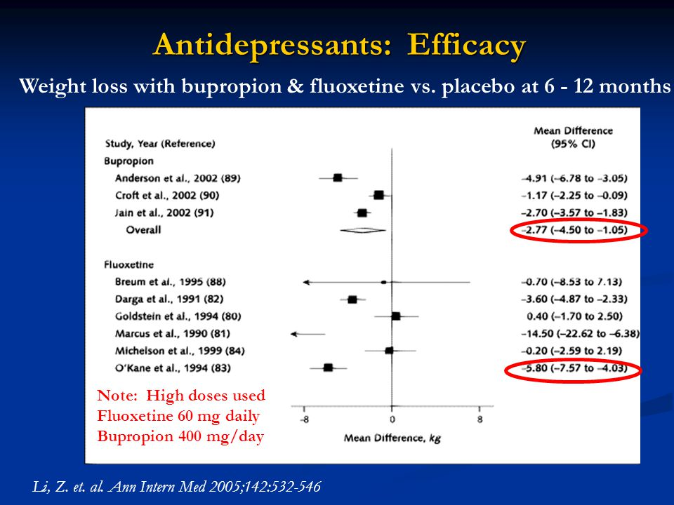 Li, Z.et. al. Ann Intern Med 2005;142:532-546 Weight loss with bupropion & fluoxetine vs.