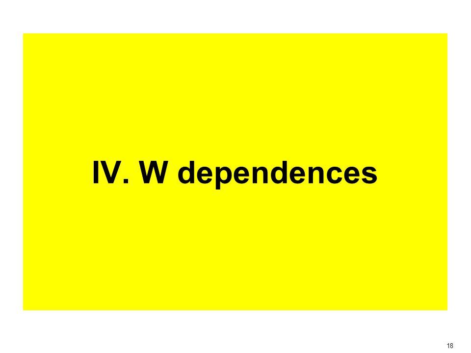 18 IV. W dependences