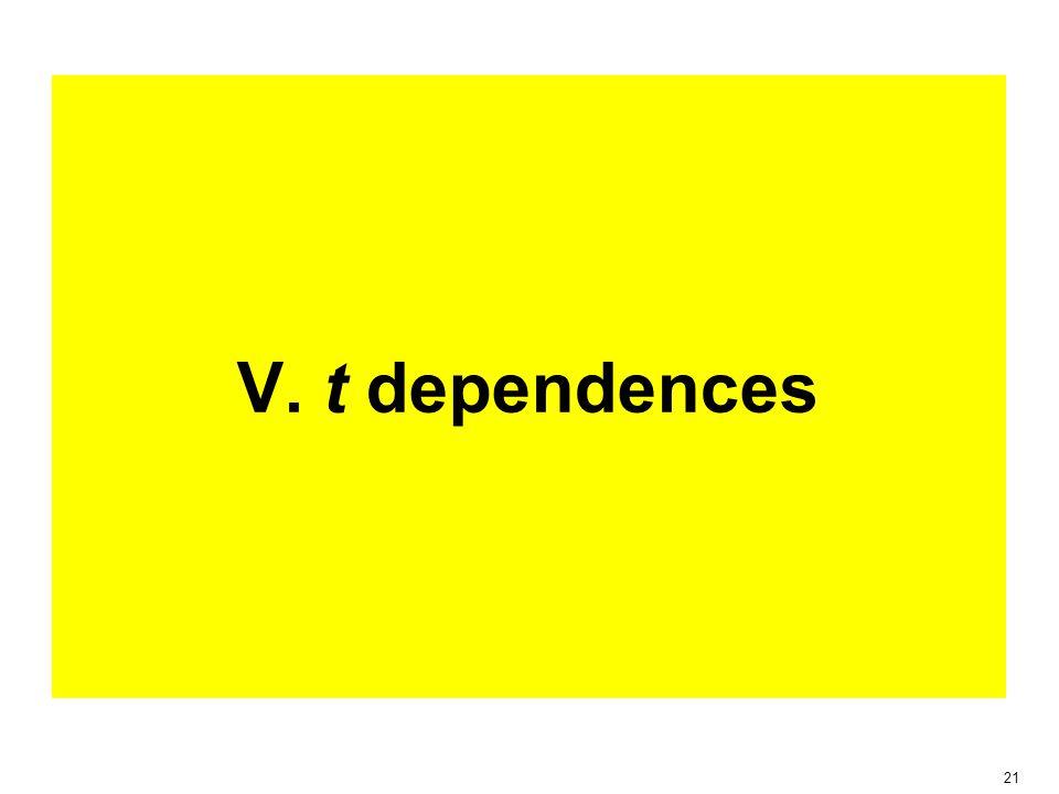 21 V. t dependences